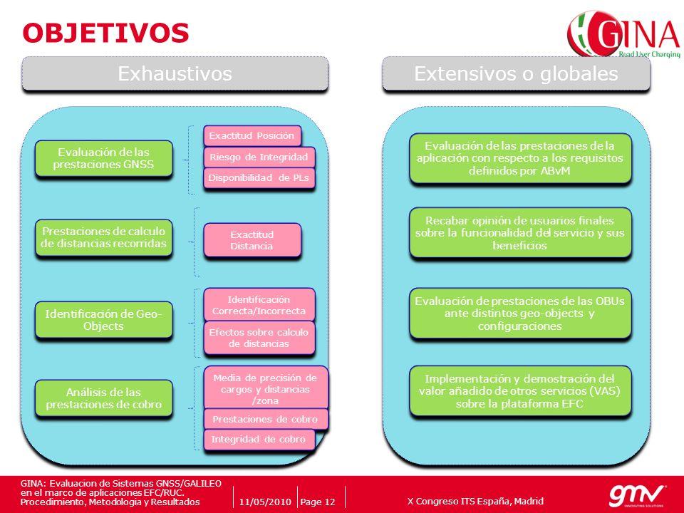 X Congreso ITS España, Madrid Companys logo 11/05/2010Page 12 GINA: Evaluacion de Sistemas GNSS/GALILEO en el marco de aplicaciones EFC/RUC. Procedimi