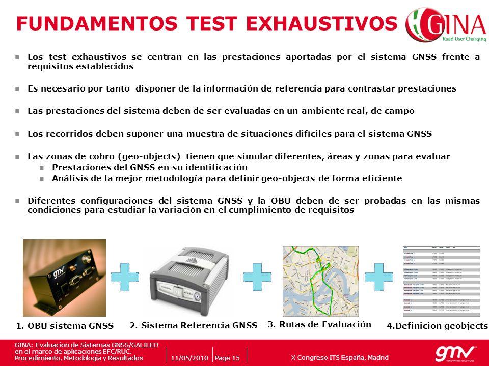 X Congreso ITS España, Madrid Companys logo 11/05/2010Page 15 GINA: Evaluacion de Sistemas GNSS/GALILEO en el marco de aplicaciones EFC/RUC. Procedimi