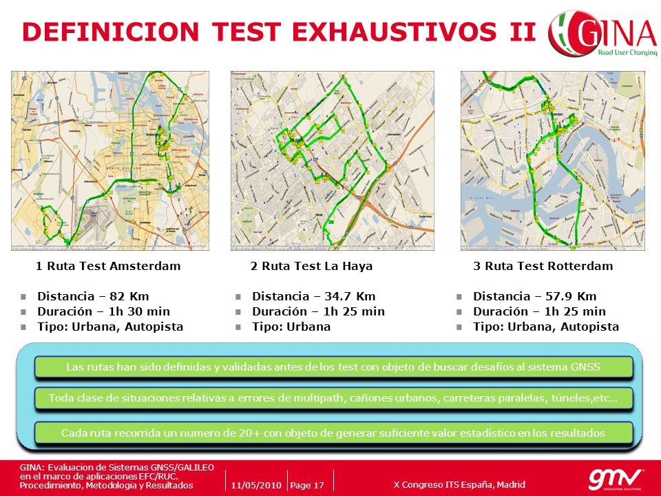 X Congreso ITS España, Madrid Companys logo 11/05/2010Page 17 GINA: Evaluacion de Sistemas GNSS/GALILEO en el marco de aplicaciones EFC/RUC. Procedimi