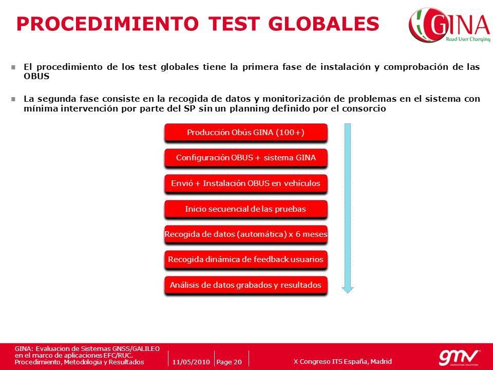 X Congreso ITS España, Madrid Companys logo 11/05/2010Page 20 GINA: Evaluacion de Sistemas GNSS/GALILEO en el marco de aplicaciones EFC/RUC. Procedimi