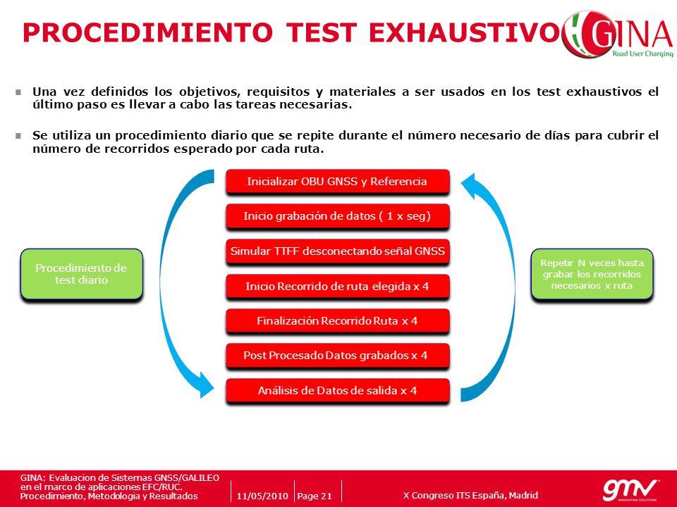 X Congreso ITS España, Madrid Companys logo 11/05/2010Page 21 GINA: Evaluacion de Sistemas GNSS/GALILEO en el marco de aplicaciones EFC/RUC. Procedimi