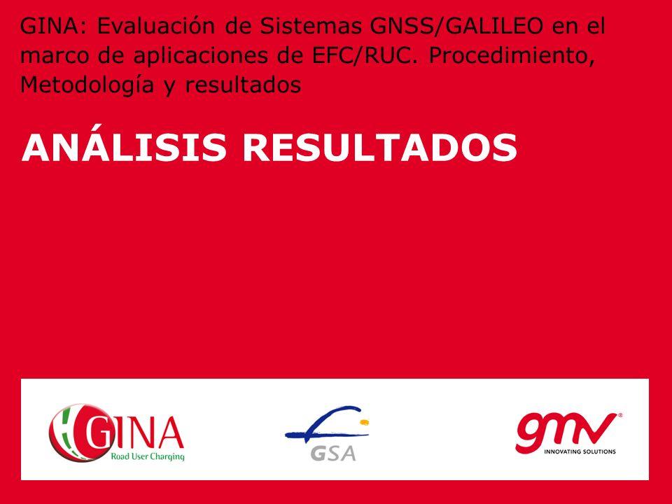 ANÁLISIS RESULTADOS GINA: Evaluación de Sistemas GNSS/GALILEO en el marco de aplicaciones de EFC/RUC. Procedimiento, Metodología y resultados
