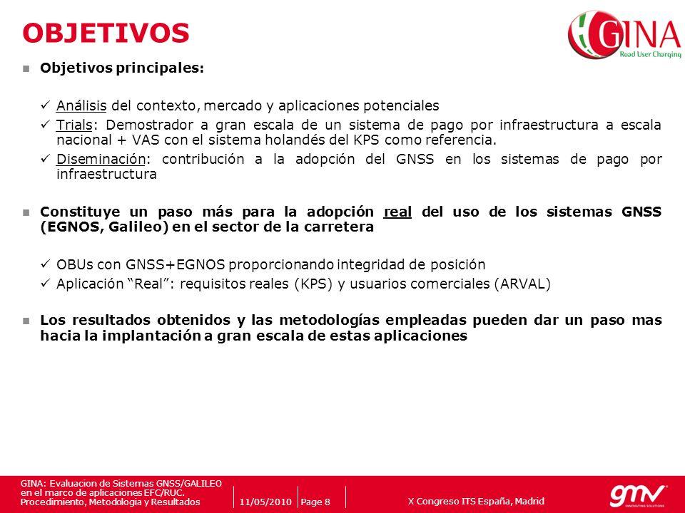 X Congreso ITS España, Madrid Companys logo 11/05/2010Page 8 GINA: Evaluacion de Sistemas GNSS/GALILEO en el marco de aplicaciones EFC/RUC. Procedimie