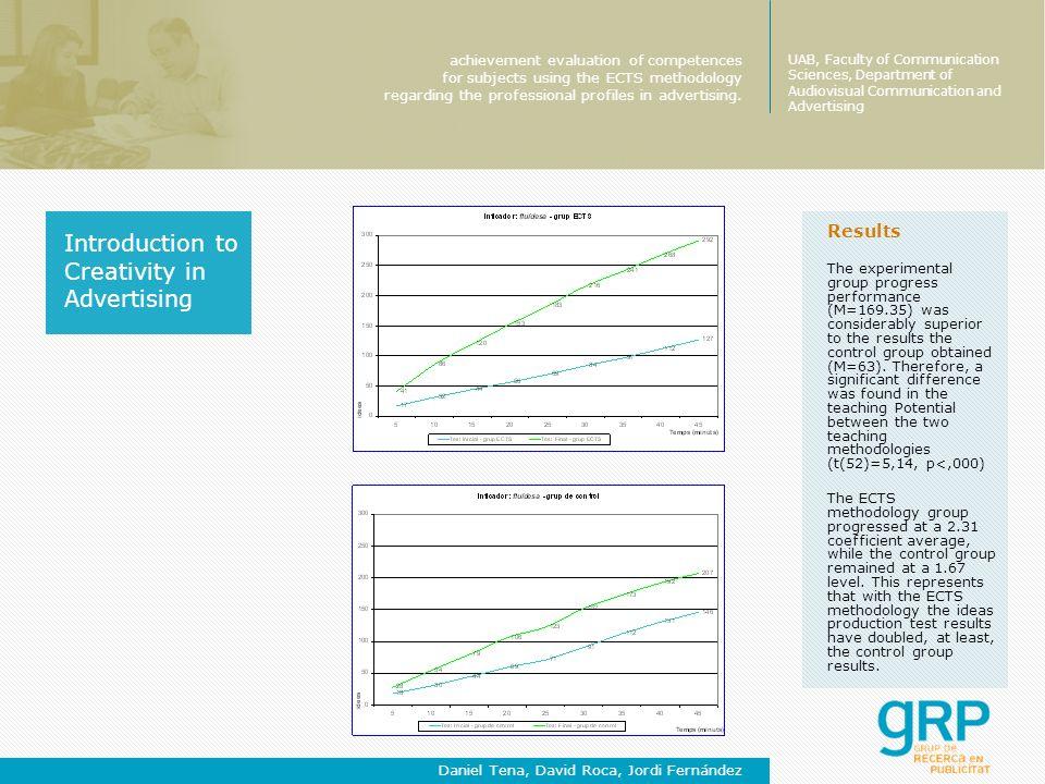Propuesta de una metodología docente para aprender diseño gráfico en el marco del Espacio Europeo de Educación Superior * Daniel Tena, David Roca, Jor