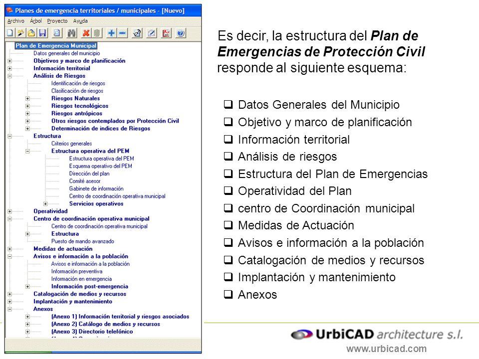 www.urbicad.com Es decir, la estructura del Plan de Emergencias de Protección Civil responde al siguiente esquema: Datos Generales del Municipio Objet