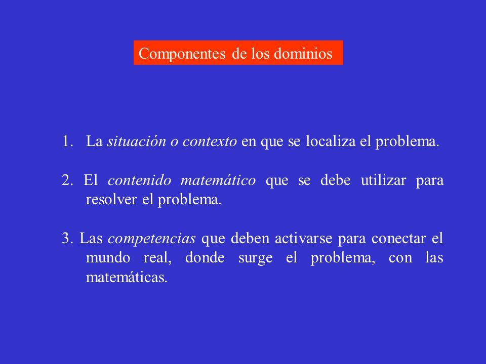 1.La situación o contexto en que se localiza el problema. 2. El contenido matemático que se debe utilizar para resolver el problema. 3. Las competenci