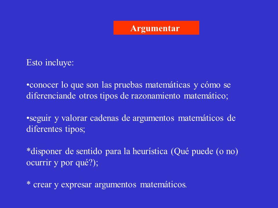 Argumentar Esto incluye: conocer lo que son las pruebas matemáticas y cómo se diferenciande otros tipos de razonamiento matemático; seguir y valorar c