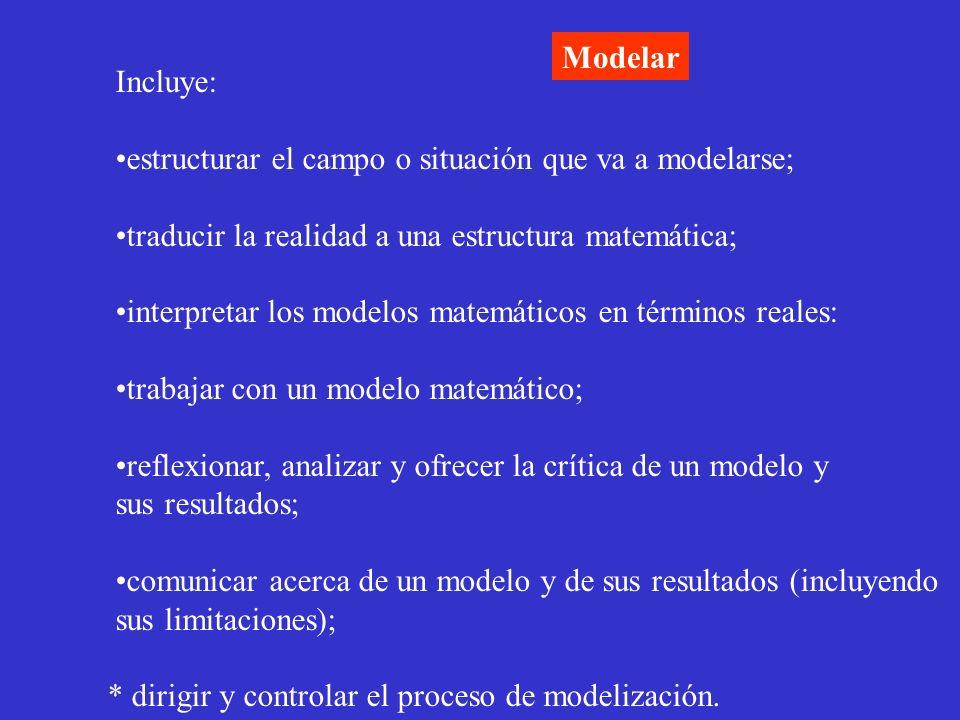 Modelar Incluye: estructurar el campo o situación que va a modelarse; traducir la realidad a una estructura matemática; interpretar los modelos matemá