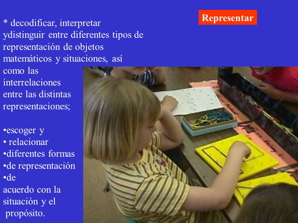 Representar * decodificar, interpretar ydistinguir entre diferentes tipos de representación de objetos matemáticos y situaciones, así como las interre