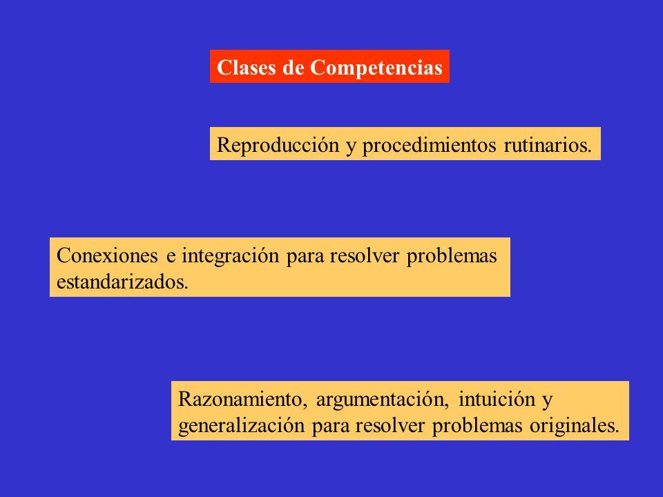 Clases de Competencias Reproducción y procedimientos rutinarios. Conexiones e integración para resolver problemas estandarizados. Razonamiento, argume