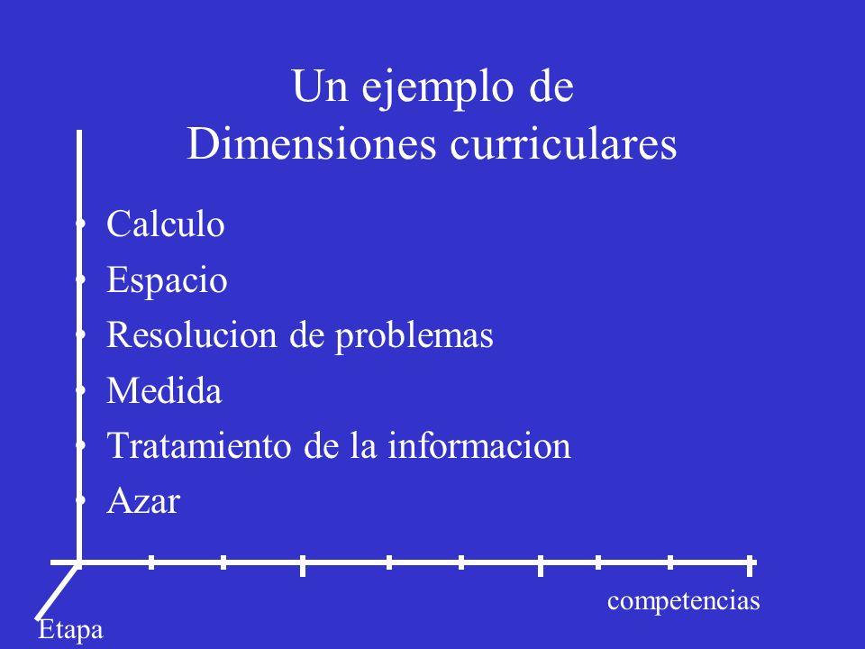 Un ejemplo de Dimensiones curriculares Calculo Espacio Resolucion de problemas Medida Tratamiento de la informacion Azar competencias Etapa