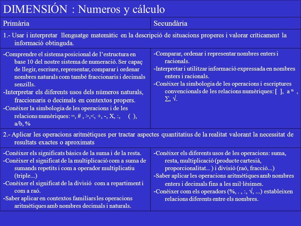 DIMENSIÓN : Numeros y cálculo PrimàriaSecundària 1.- Usar i interpretar llenguatge matemàtic en la descripció de situacions properes i valorar crítica