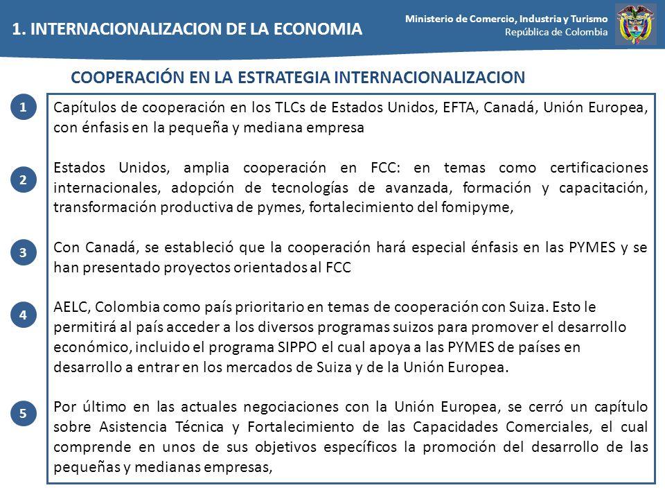Ministerio de Comercio, Industria y Turismo República de Colombia Capítulos de cooperación en los TLCs de Estados Unidos, EFTA, Canadá, Unión Europea,