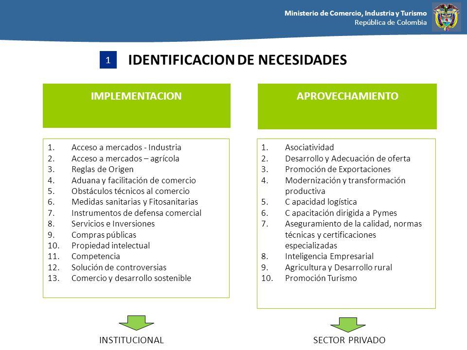 Ministerio de Comercio, Industria y Turismo República de Colombia IMPLEMENTACION 1 1.Acceso a mercados - Industria 2.Acceso a mercados – agrícola 3.Re