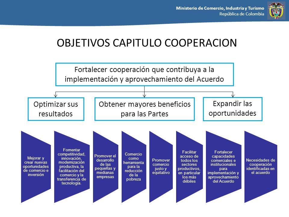Ministerio de Comercio, Industria y Turismo República de Colombia OBJETIVOS CAPITULO COOPERACION Fortalecer cooperación que contribuya a la implementa