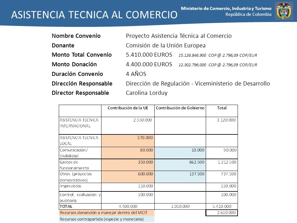 Ministerio de Comercio, Industria y Turismo República de Colombia ASISTENCIA TECNICA AL COMERCIO Nombre Convenio Proyecto Asistencia Técnica al Comerc