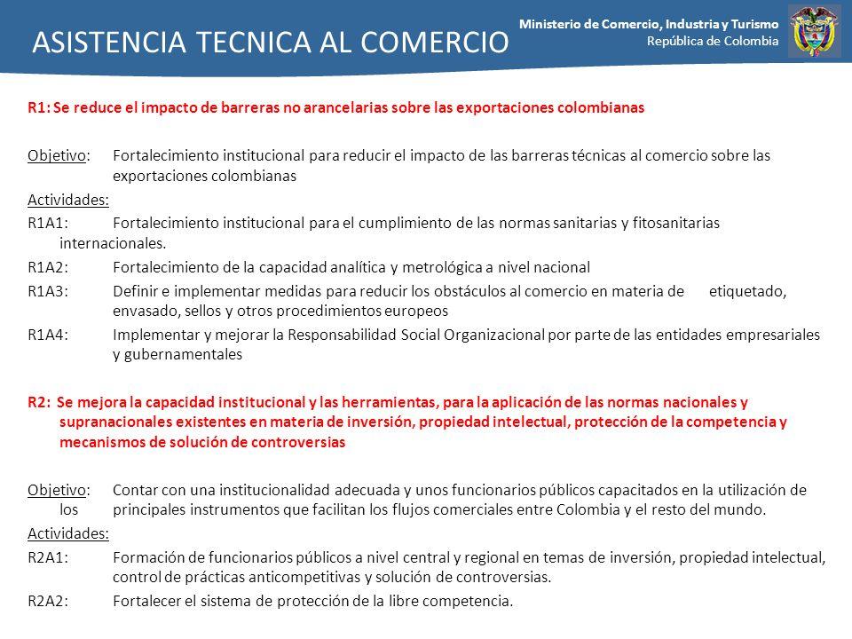 Ministerio de Comercio, Industria y Turismo República de Colombia R1: Se reduce el impacto de barreras no arancelarias sobre las exportaciones colombi