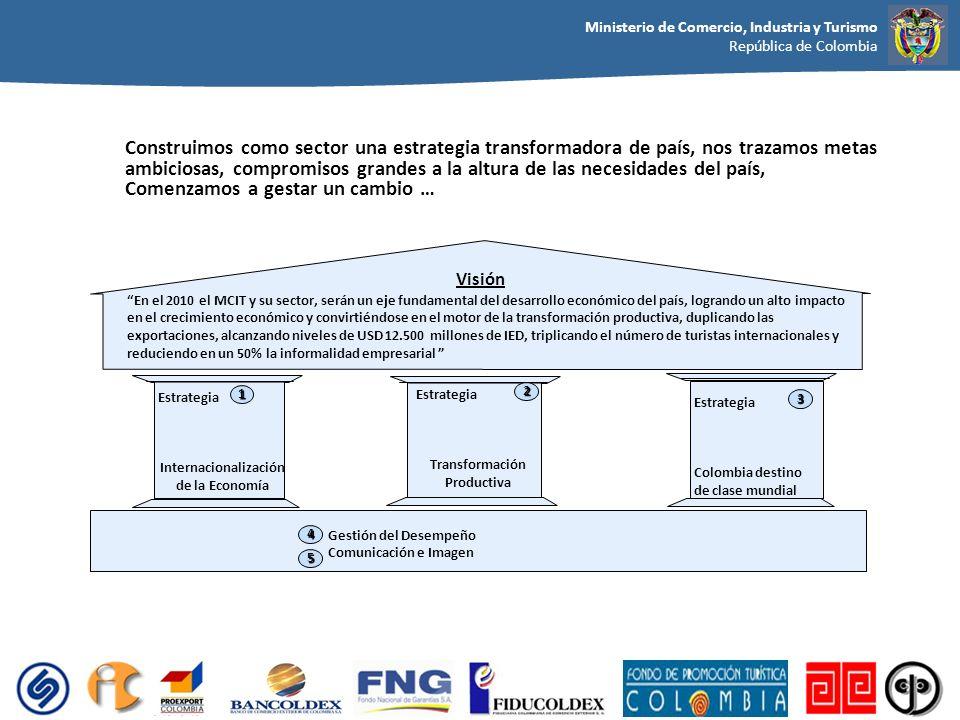 Ministerio de Comercio, Industria y Turismo República de Colombia 4 En el 2010 el MCIT y su sector, serán un eje fundamental del desarrollo económico