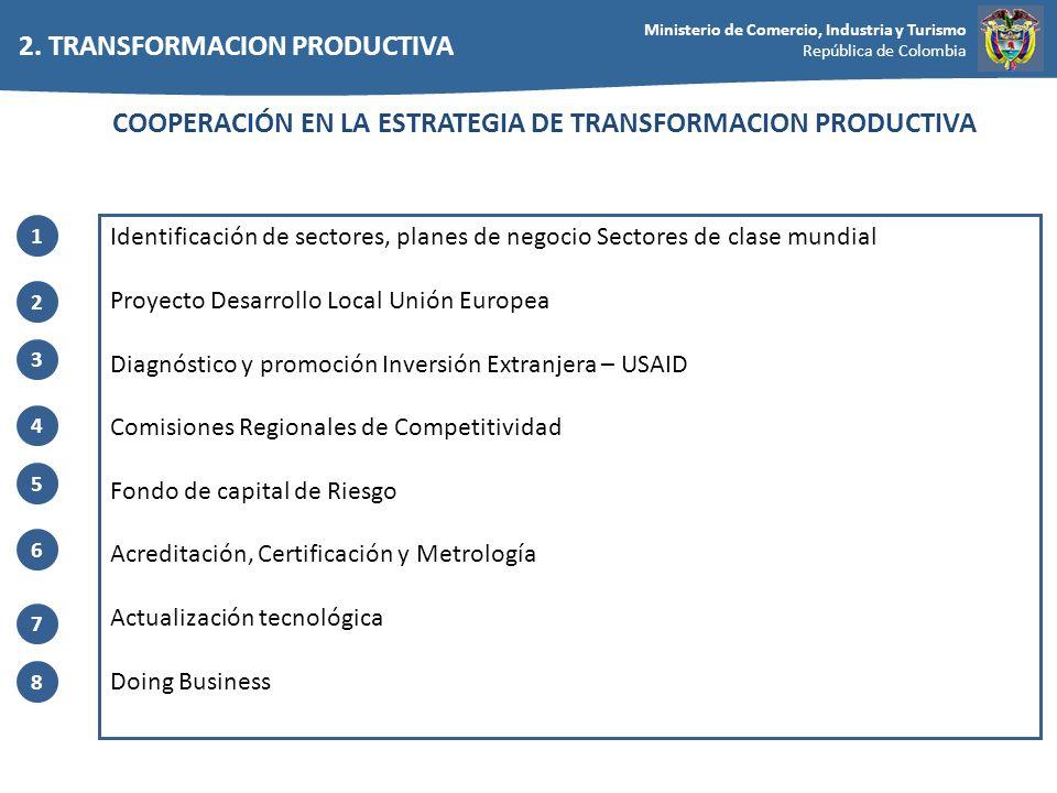 Ministerio de Comercio, Industria y Turismo República de Colombia Identificación de sectores, planes de negocio Sectores de clase mundial Proyecto Des
