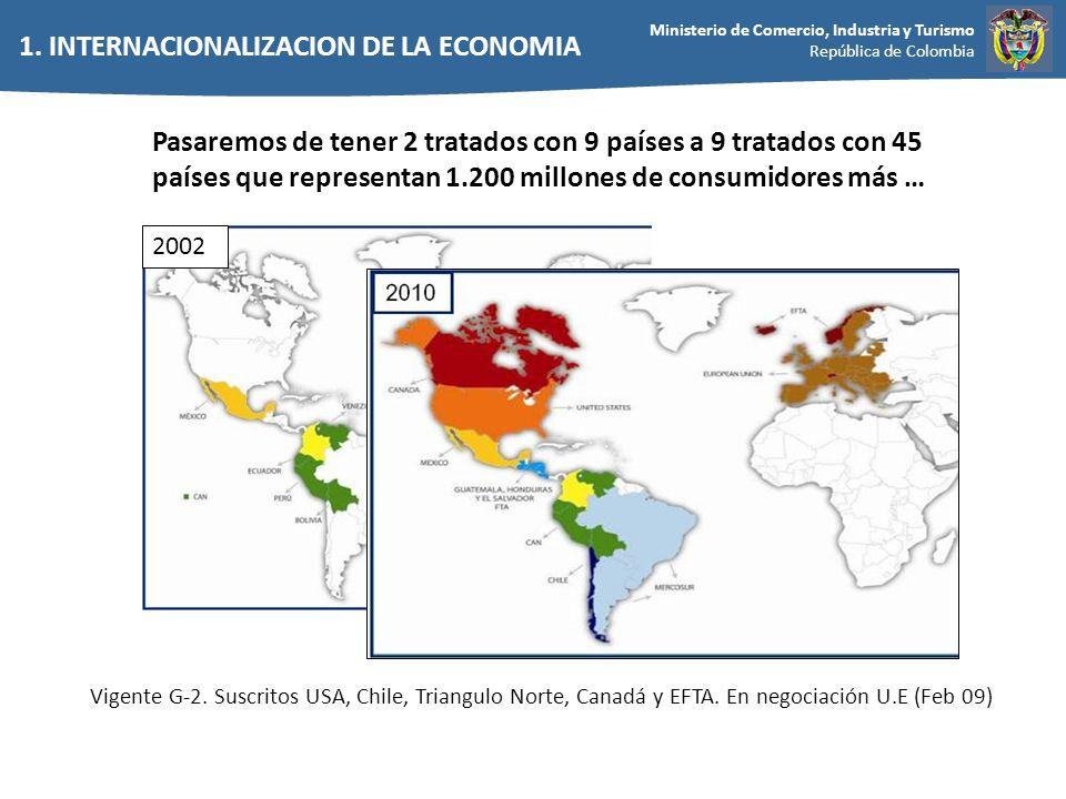 Ministerio de Comercio, Industria y Turismo República de Colombia 1. INTERNACIONALIZACION DE LA ECONOMIA Pasaremos de tener 2 tratados con 9 países a