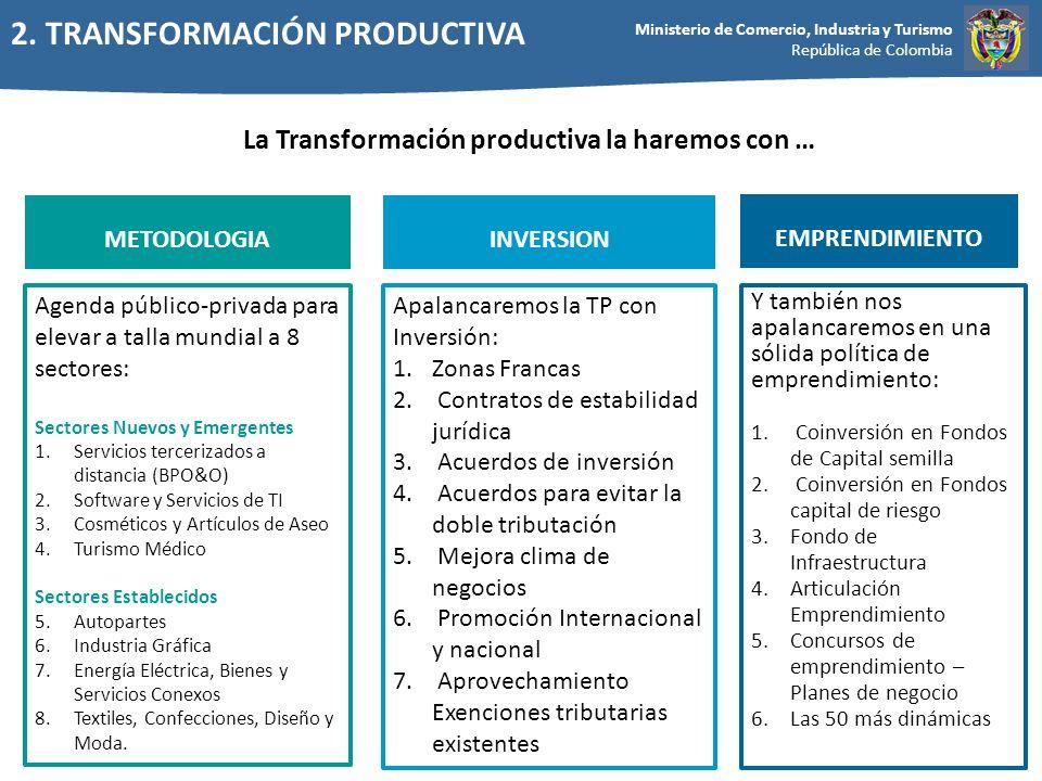 Ministerio de Comercio, Industria y Turismo República de Colombia 2. TRANSFORMACIÓN PRODUCTIVA La Transformación productiva la haremos con … METODOLOG