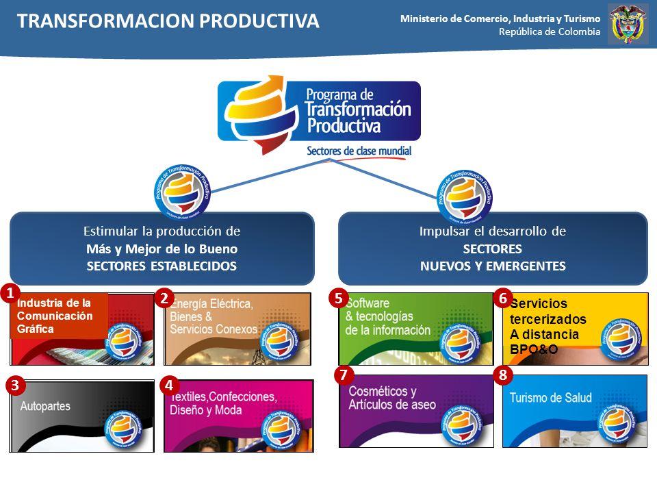 Ministerio de Comercio, Industria y Turismo República de Colombia TRANSFORMACION PRODUCTIVA Estimular la producción de Más y Mejor de lo Bueno SECTORE
