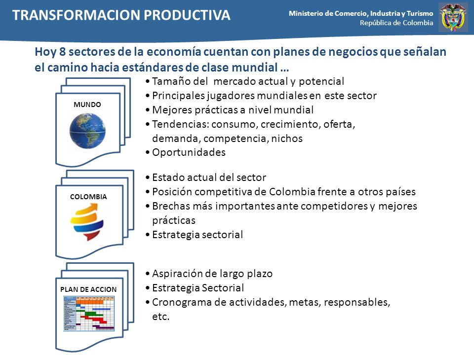 Ministerio de Comercio, Industria y Turismo República de Colombia Para el año 2032, estos 8 sectores de clase mundial habrán generado 10 veces sus ingresos del 2008 y 28 veces su nivel de exportaciones.
