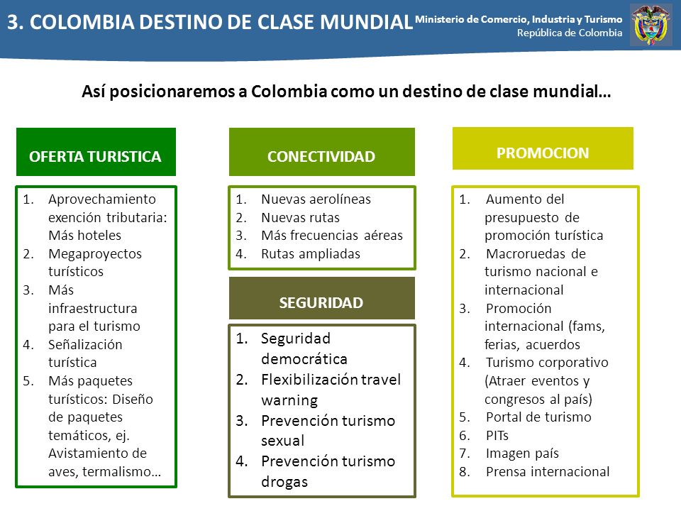Ministerio de Comercio, Industria y Turismo República de Colombia 3. COLOMBIA DESTINO DE CLASE MUNDIAL Así posicionaremos a Colombia como un destino d