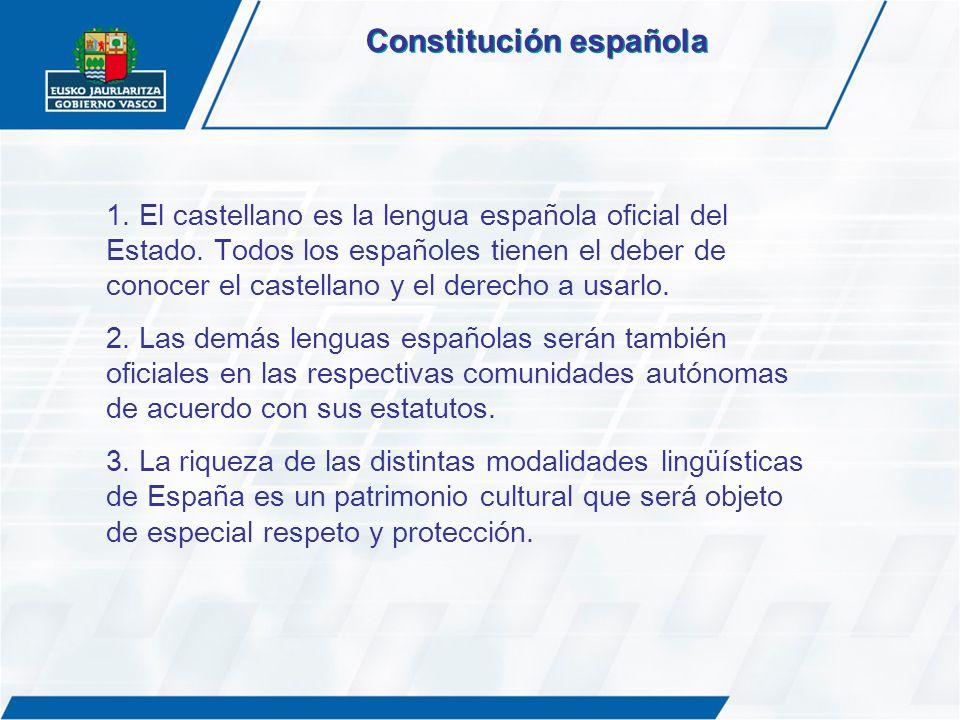 Constitución española 1. El castellano es la lengua española oficial del Estado. Todos los españoles tienen el deber de conocer el castellano y el der