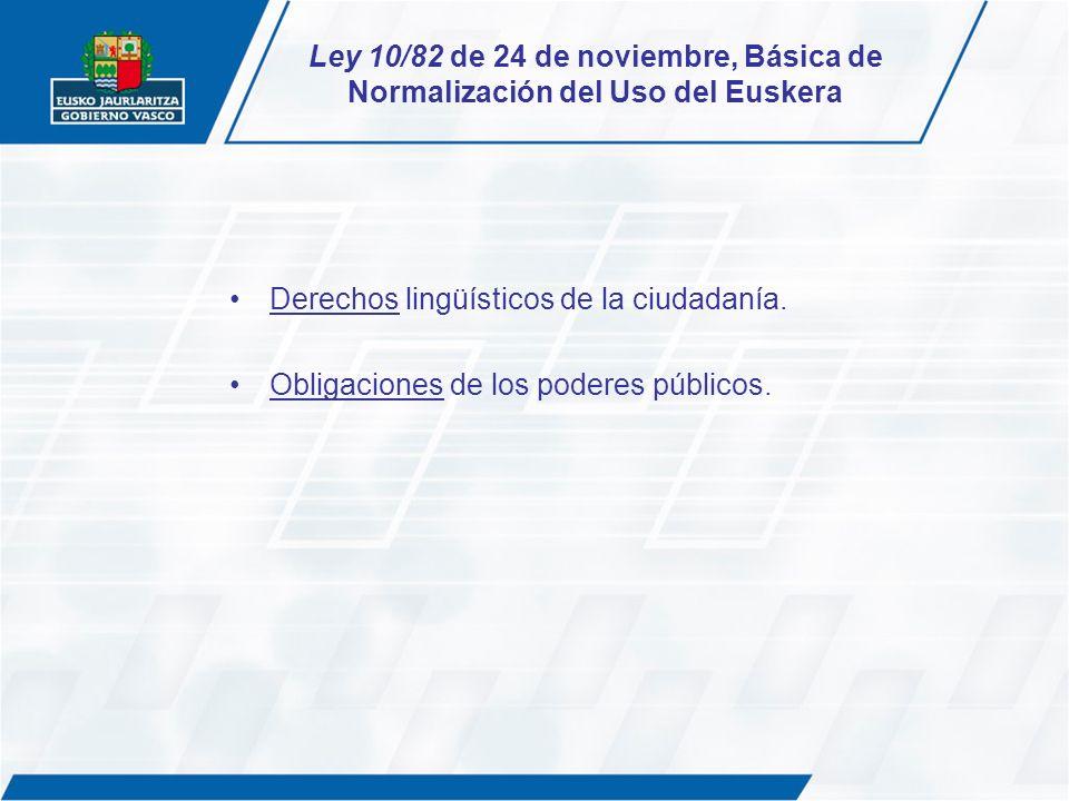 Ley 10/82 de 24 de noviembre, Básica de Normalización del Uso del Euskera Derechos lingüísticos de la ciudadanía. Obligaciones de los poderes públicos