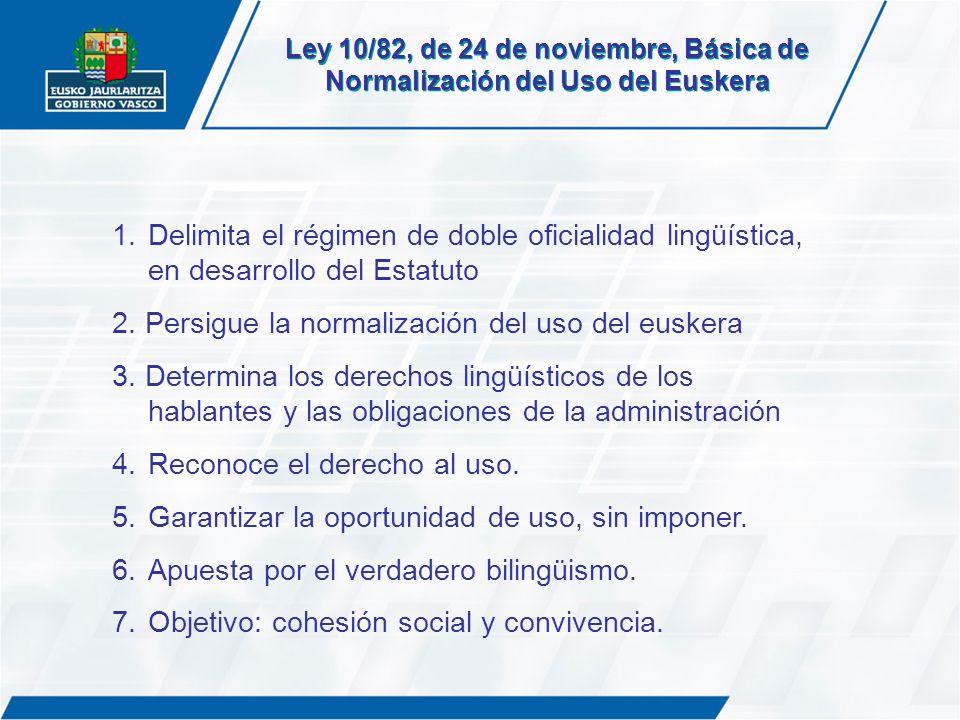 1.Delimita el régimen de doble oficialidad lingüística, en desarrollo del Estatuto 2. Persigue la normalización del uso del euskera 3. Determina los d
