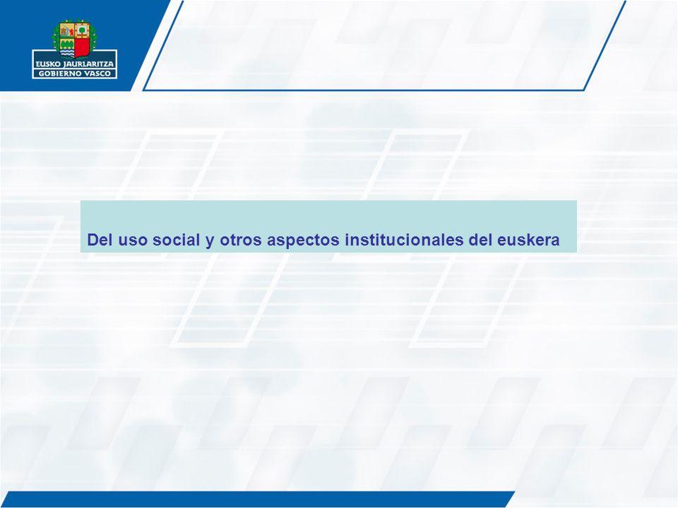 Del uso social y otros aspectos institucionales del euskera