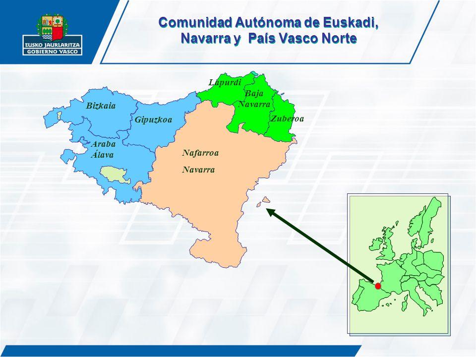 Comunidad Autónoma de Euskadi, Navarra y País Vasco Norte Bizkaia Gipuzkoa Araba Álava Lapurdi Zuberoa Baja Navarra Nafarroa Navarra