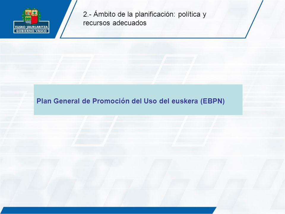 Plan General de Promoción del Uso del euskera (EBPN) 2.- Ámbito de la planificación: política y recursos adecuados