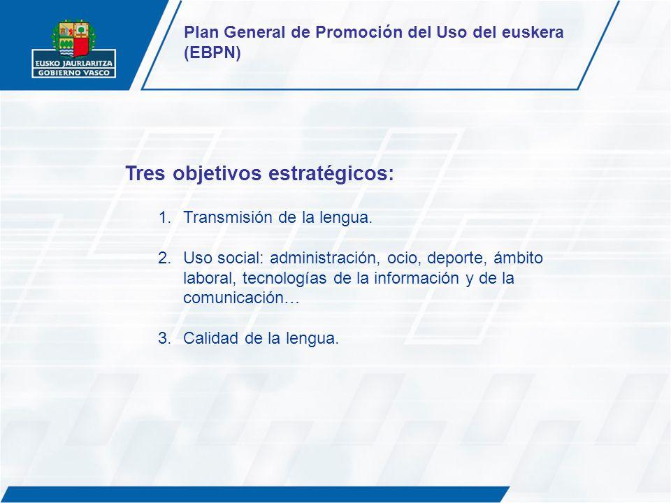 Tres objetivos estratégicos: 1.Transmisión de la lengua. 2.Uso social: administración, ocio, deporte, ámbito laboral, tecnologías de la información y