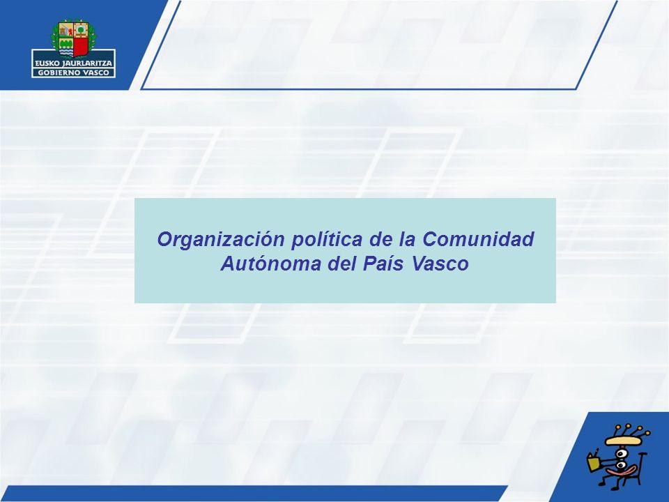 Administración autonómica Gobierno Vasco Parlamento Vasco Administración foral (Álava, Guipúzcoa, Vizcaya) Diputaciones Forales Juntas Generales Municipios-Ayuntamientos: 251 Organización política
