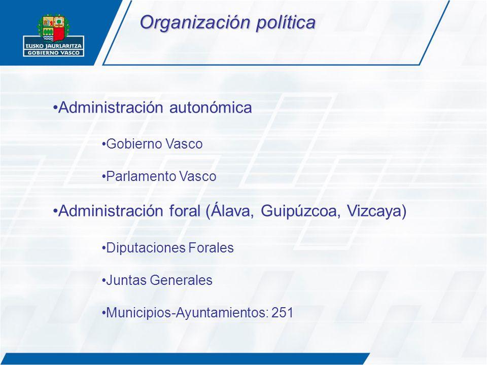Administración autonómica Gobierno Vasco Parlamento Vasco Administración foral (Álava, Guipúzcoa, Vizcaya) Diputaciones Forales Juntas Generales Munic