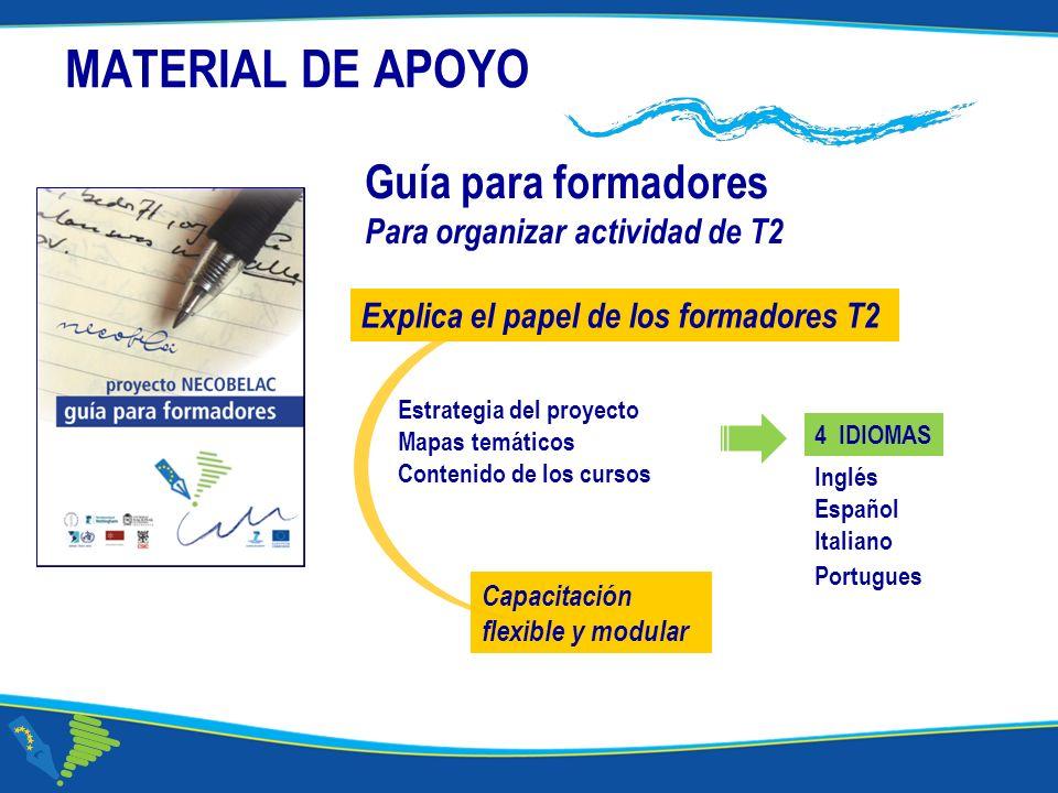 Corso NECOBELAC T1. - Roma 18-20 ottobre 2010 MATERIAL DE APOYO Guía para formadores Para organizar actividad de T2 Estrategia del proyecto Mapas temá