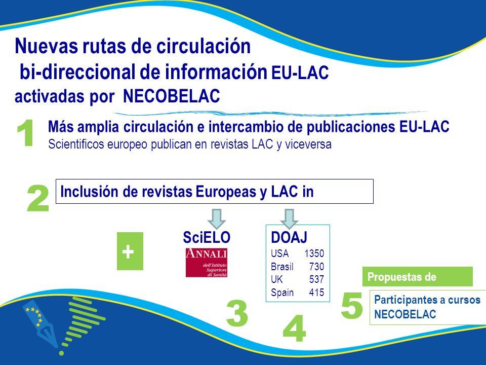 Nuevas rutas de circulación bi-direccional de información EU-LAC activadas por NECOBELAC Más amplia circulación e intercambio de publicaciones EU-LAC
