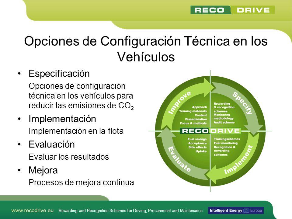 Rewarding and Recognition Schemes for Driving, Procurement and Maintenance Opciones de Configuración Técnica en los Vehículos Especificación Opciones
