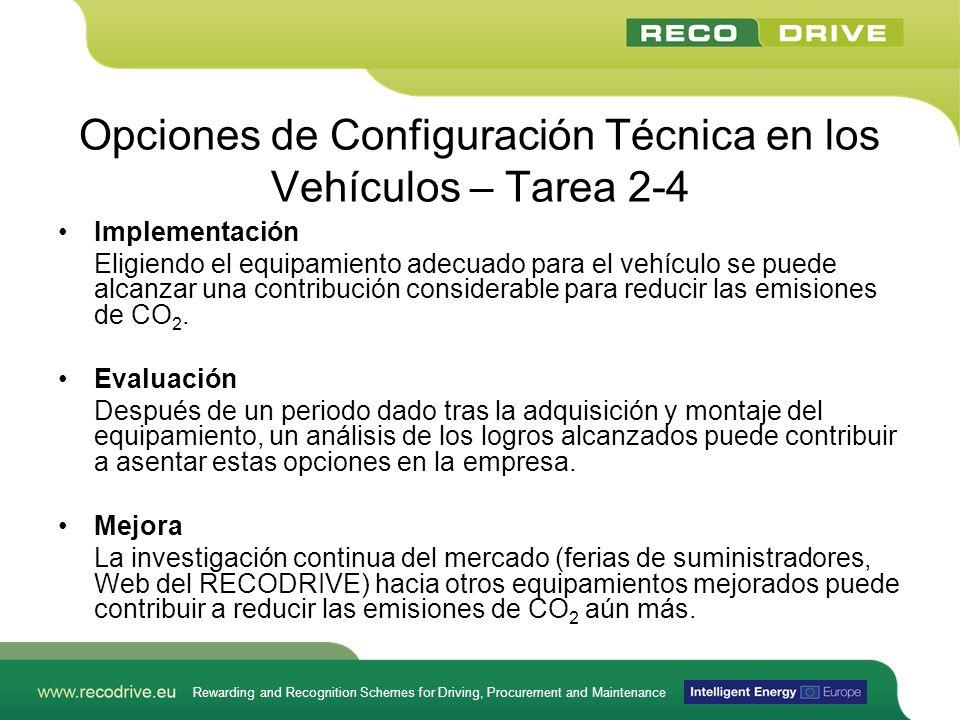 Rewarding and Recognition Schemes for Driving, Procurement and Maintenance Opciones de Configuración Técnica en los Vehículos – Tarea 2-4 Implementaci