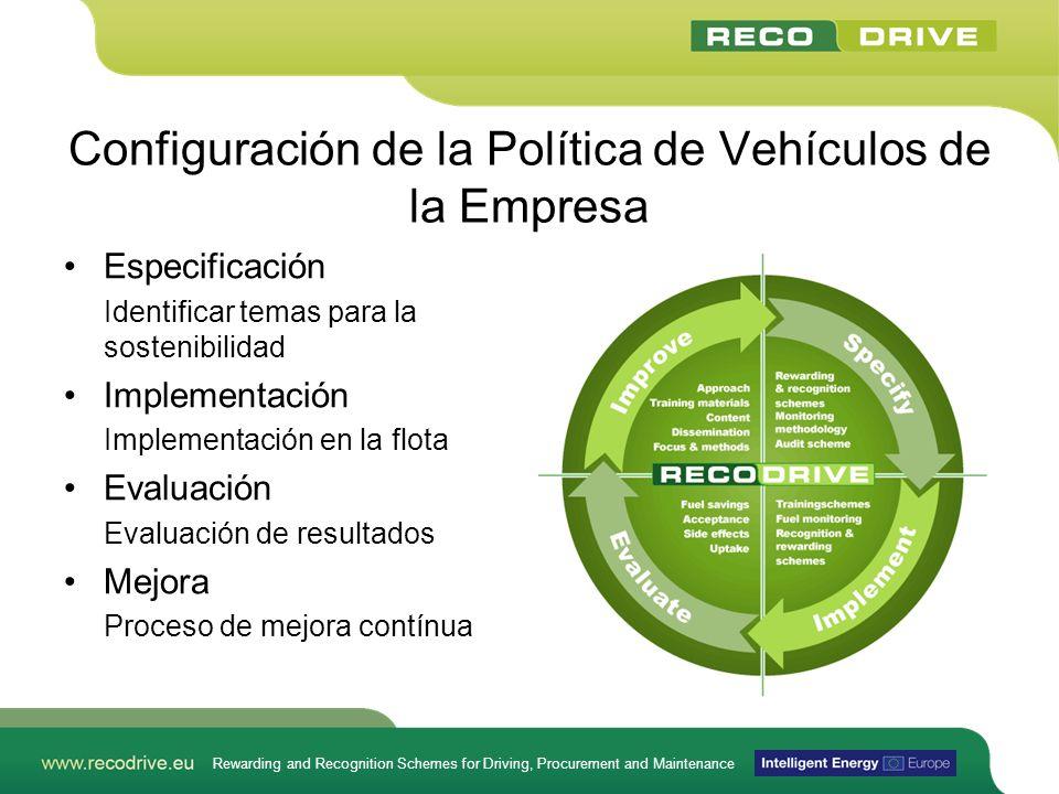 Rewarding and Recognition Schemes for Driving, Procurement and Maintenance Configuración de la Política de Vehículos de la Empresa Especificación Iden
