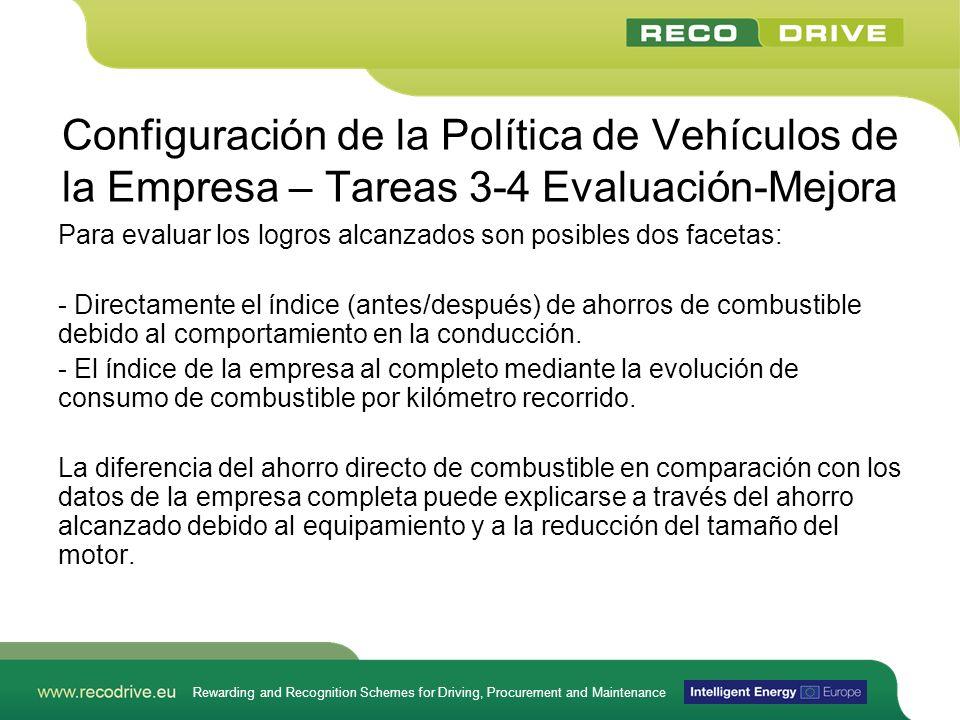 Rewarding and Recognition Schemes for Driving, Procurement and Maintenance Configuración de la Política de Vehículos de la Empresa – Tareas 3-4 Evalua