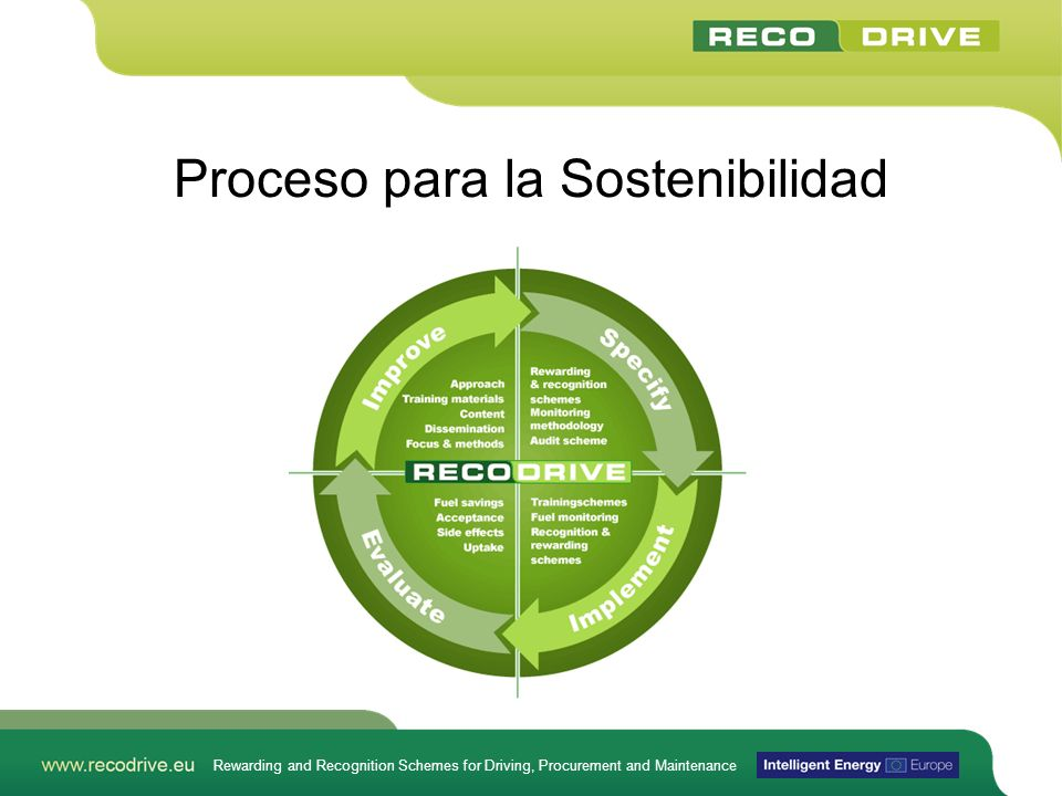 Rewarding and Recognition Schemes for Driving, Procurement and Maintenance Proceso para la Sostenibilidad