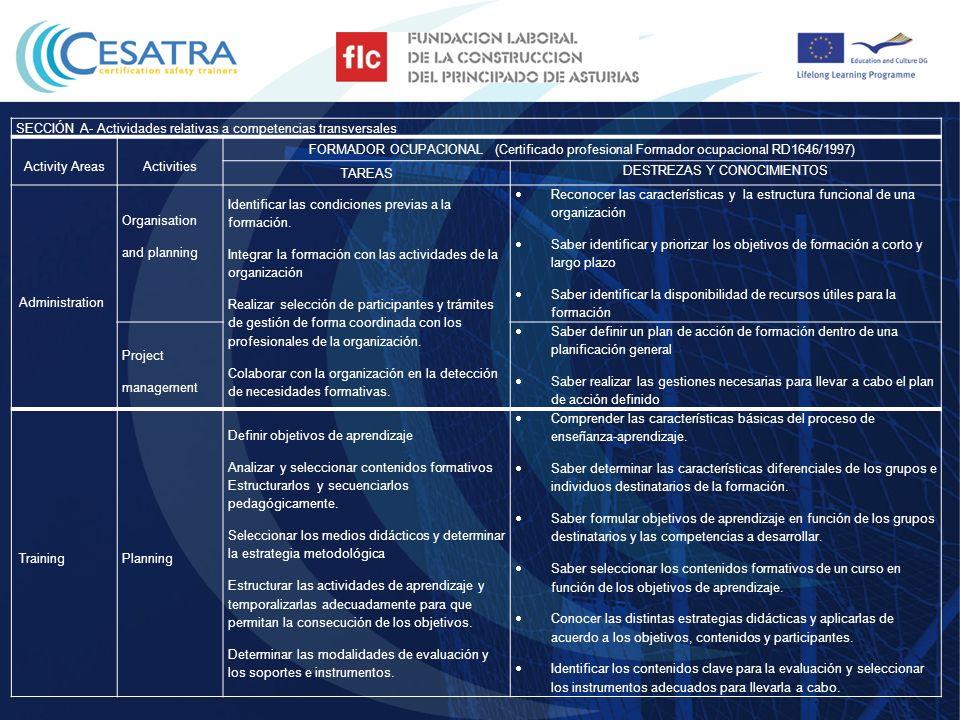 SECCIÓN A- Actividades relativas a competencias transversales Activity AreasActivities FORMADOR OCUPACIONAL (Certificado profesional Formador ocupacio
