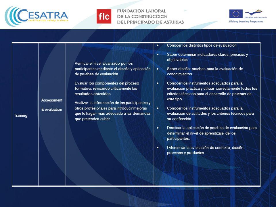 Training Assessment & evaluation Verificar el nivel alcanzado por los participantes mediante el diseño y aplicación de pruebas de evaluación. Evaluar