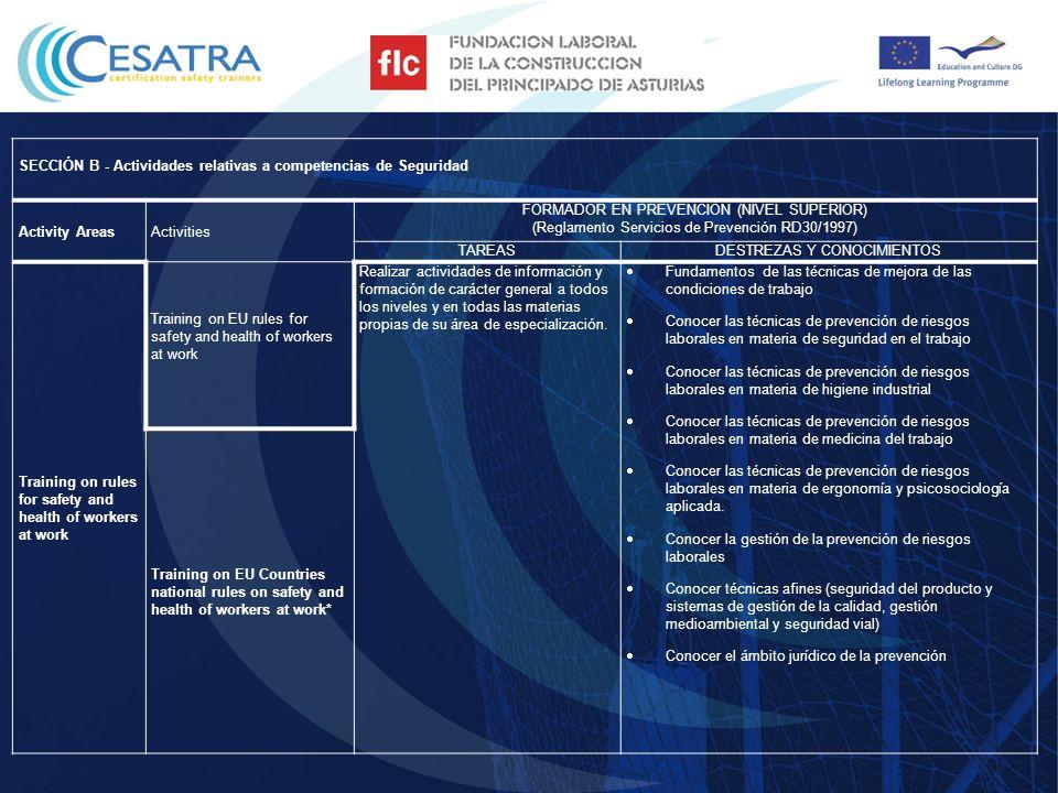 SECCIÓN B - Actividades relativas a competencias de Seguridad Activity AreasActivities FORMADOR EN PREVENCIÓN (NIVEL SUPERIOR) (Reglamento Servicios d