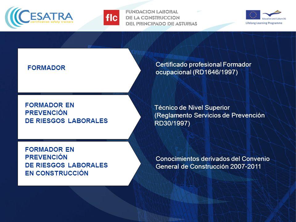 FORMADOR FORMADOR EN PREVENCIÓN DE RIESGOS LABORALES EN CONSTRUCCIÓN FORMADOR EN PREVENCIÓN DE RIESGOS LABORALES Certificado profesional Formador ocup