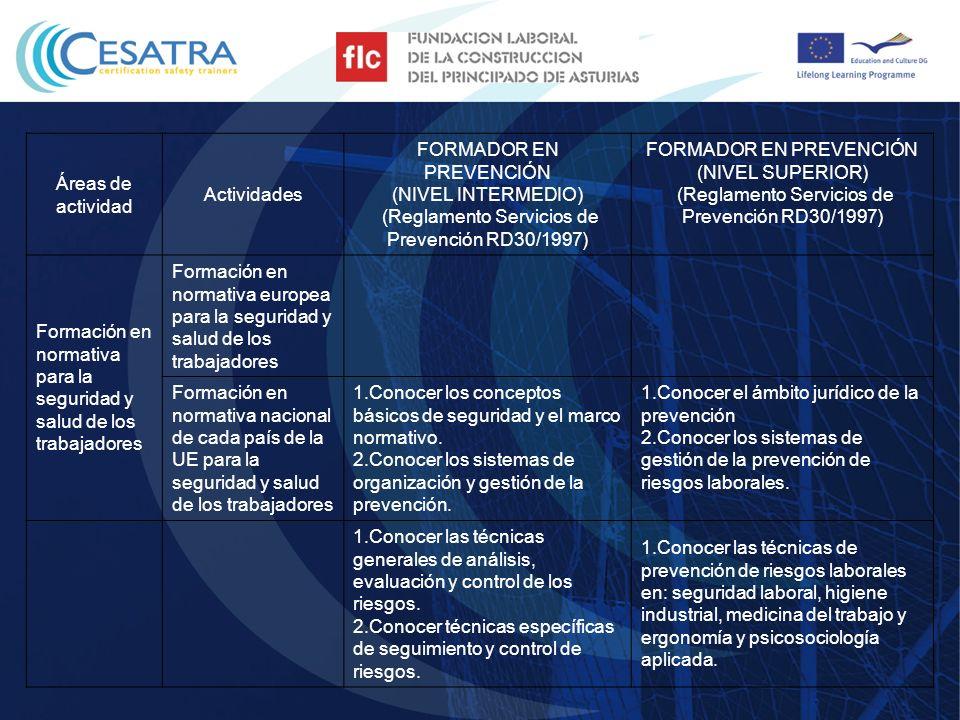 Áreas de actividad Actividades FORMADOR EN PREVENCIÓN (NIVEL INTERMEDIO) (Reglamento Servicios de Prevención RD30/1997) FORMADOR EN PREVENCIÓN (NIVEL