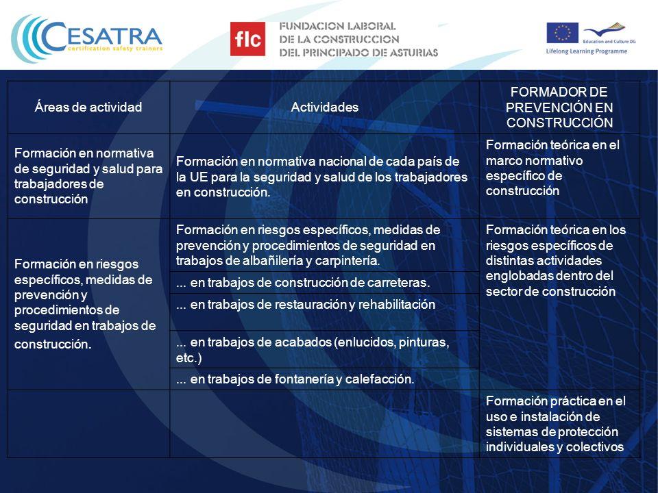 Áreas de actividadActividades FORMADOR DE PREVENCIÓN EN CONSTRUCCIÓN Formación en normativa de seguridad y salud para trabajadores de construcción For